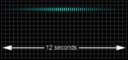 modular signal